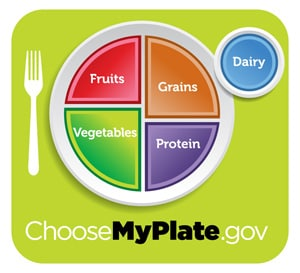 Post image for The New Food Icon — MyPlate (and Weekly Meal Plan)