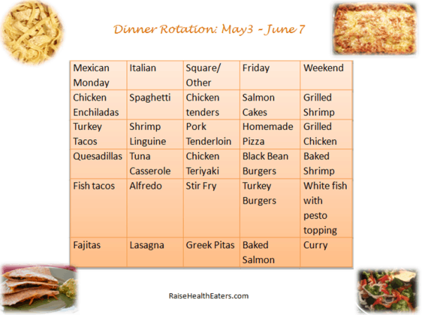 Dinner Rotation: May-June