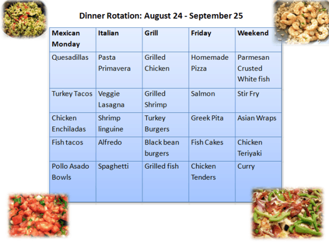 Post image for Dinner Rotation: August-September