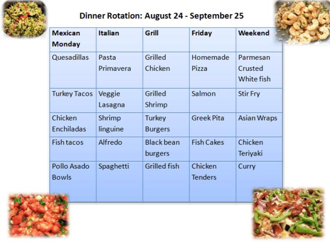 Dinner Rotation: August-September