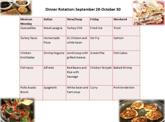 Dinner Rotation Sept-October