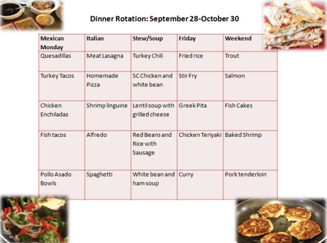 Post image for Dinner Rotation Sept-October