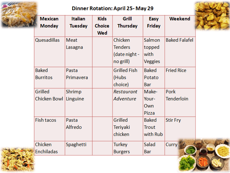 Dinner Rotation: April-May