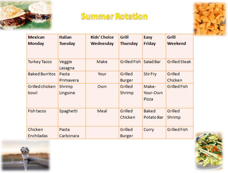 Summer Dinner Rotation 2016