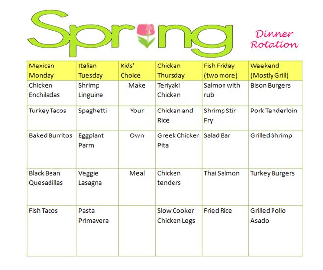 SpringRotation