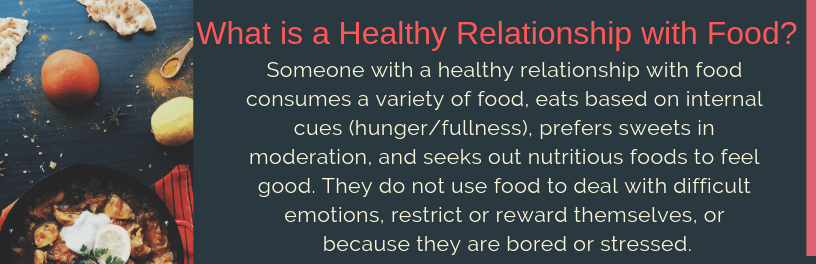 Describes what a healthy relationship with food is