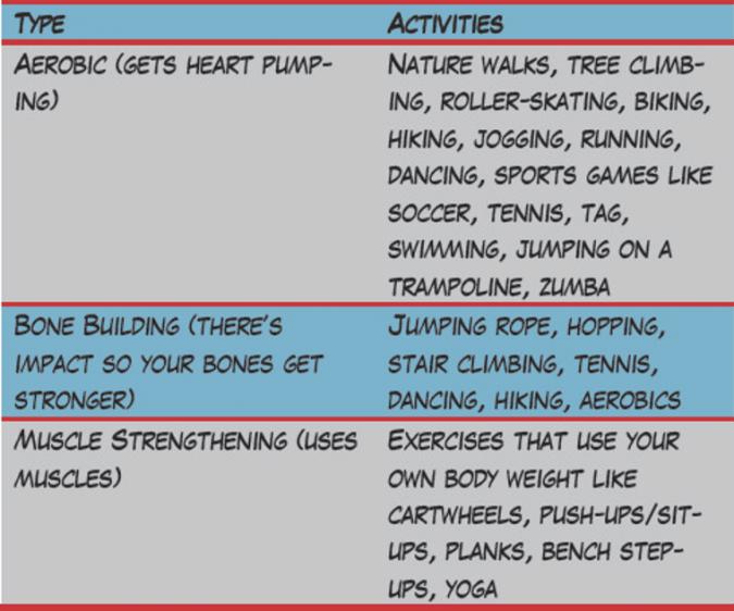 types of kids activities