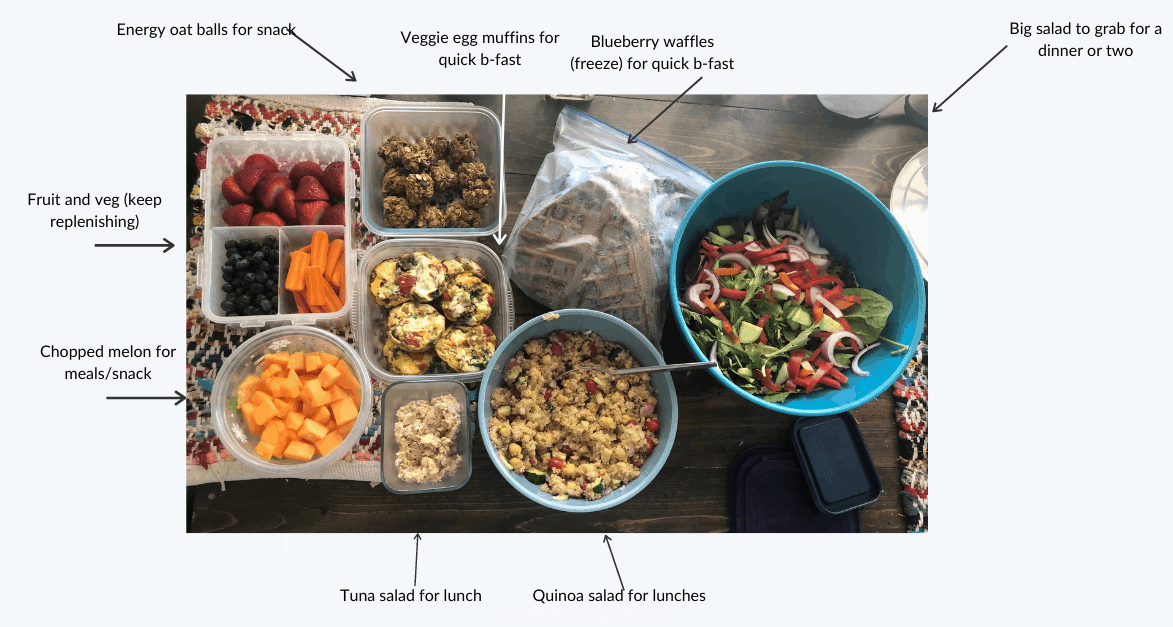 a variety of food made for Maryann's Sunday meal prep day